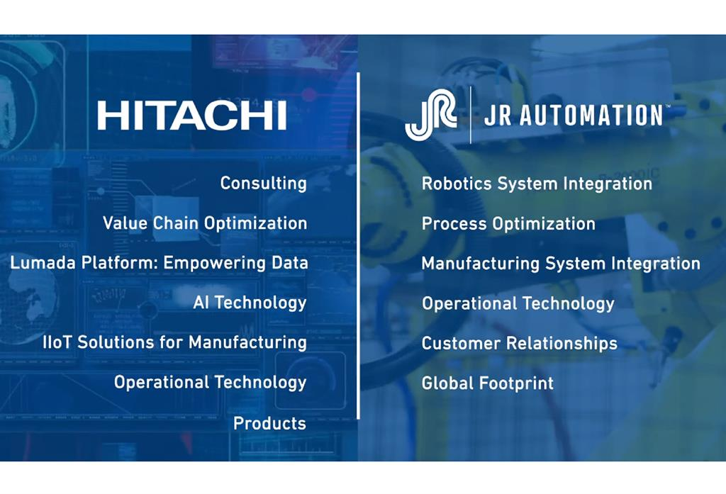 A Hitachi Group Company
